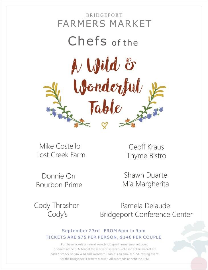 WWT Chefs 2017